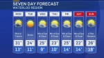 Heat advisory persists, but end in sight