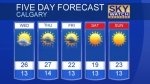 Calgary forecast June 19, 2018