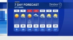 Mostly sunny week ahead