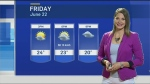 Afternoon forecast for Friday, June 22