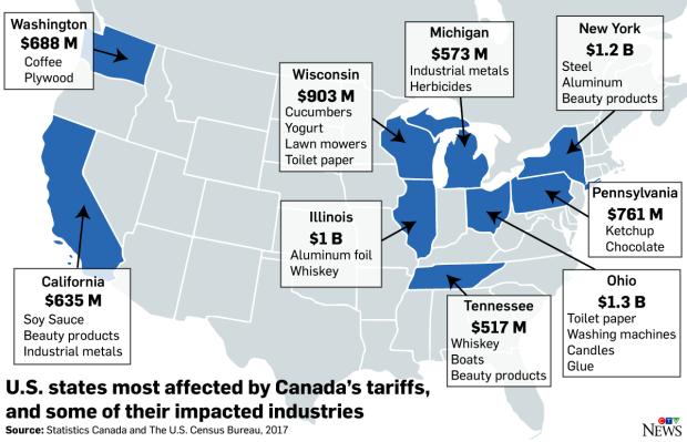 Map of tariffs hitting industries (Nick Kirmse)