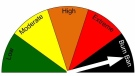 The fire danger rating board shows a burn ban for the region on Wednesday, July 11, 2018.