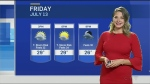 Afternoon forecast for Friday, July 13