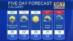 Calgary forecast July 17, 2018