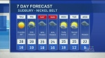 Weather July 18/18