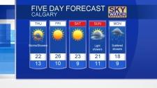 Calgary forecast July 18, 2018