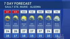 Jessica Gosselin has your7-day forecast