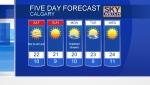 Calgary forecast July 20, 2018
