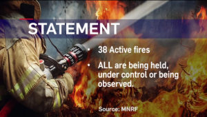 Thursday afternoon updated fire numbers