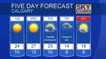 Calgary weather for August 20, 2018
