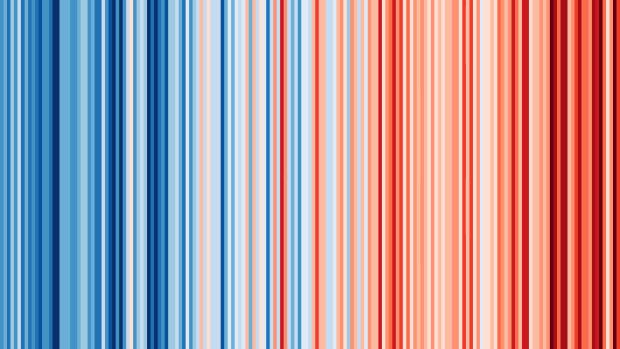 Warming stripes Toronto