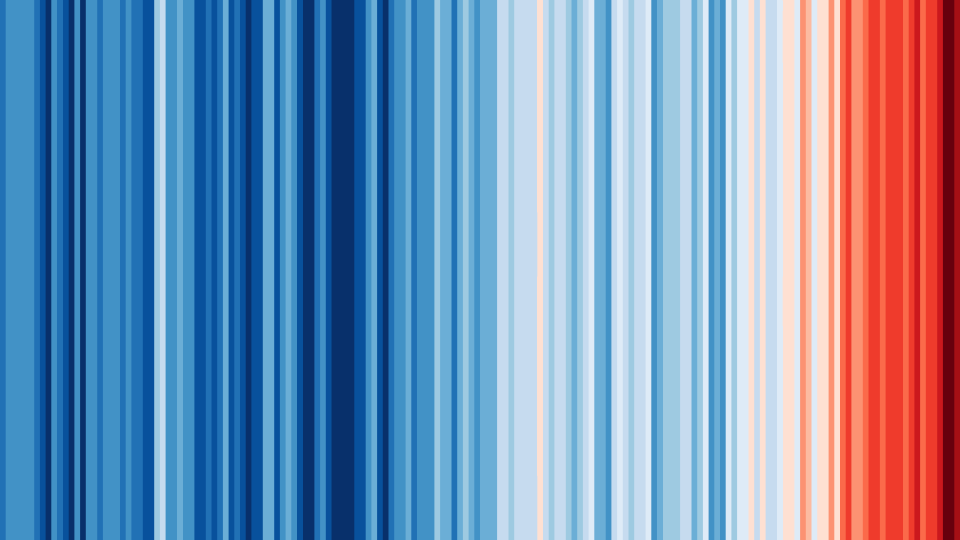 Warming stripes show changes in annual global temperatures from 1850 to 2017/ (Climate Lab Book)