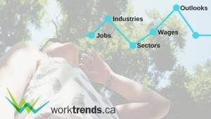Work Trends