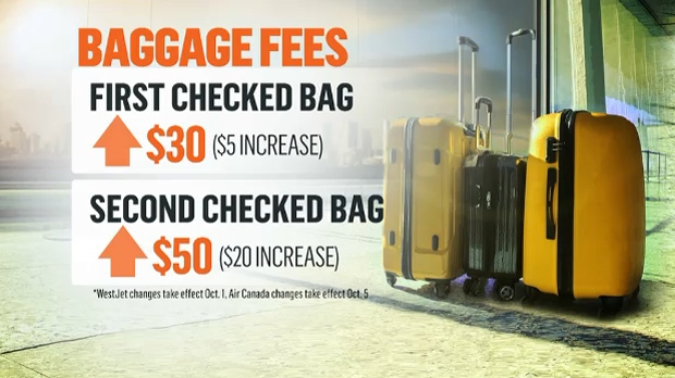 53139a502f Lowest-fare passengers face higher baggage fees on WestJet