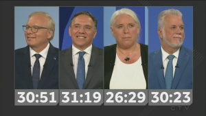 election 2018 leaders