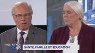 Parti Quebecois leader Jean-Francois Lisée questioned Quebec Solidaire co-spokesperson Manon Massé about who was leading her party at an electoral debate on Sept. 20, 2018