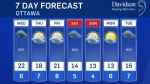 More rain in the forecast