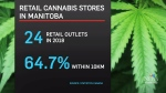 Buying pot might be inconvenient at first: StatCan