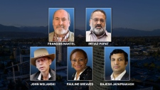 Meet Surrey's mayoral candidates