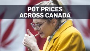 Pot prices