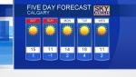 Enjoy the weekend sun. David has details…