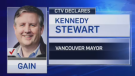 Kennedy Stewart mayor of Vancouver