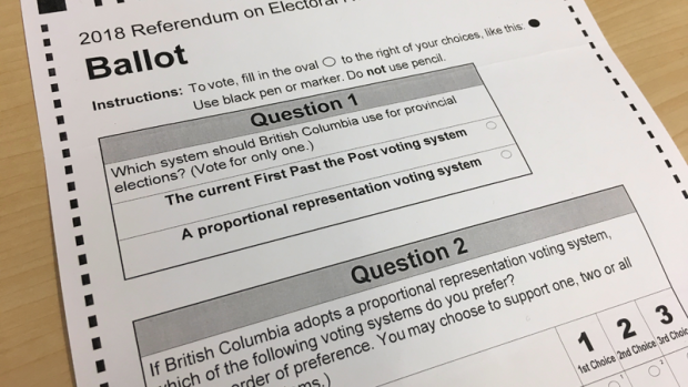 Referendum ballot