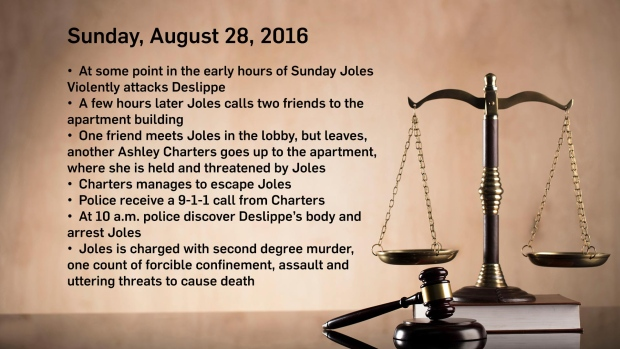 Timeline-2---Aug-28.jpg