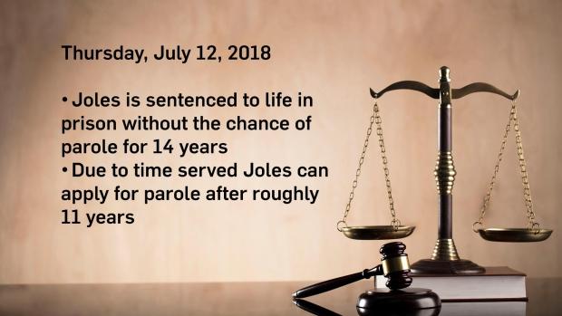 Timeline-12---July-12.jpg