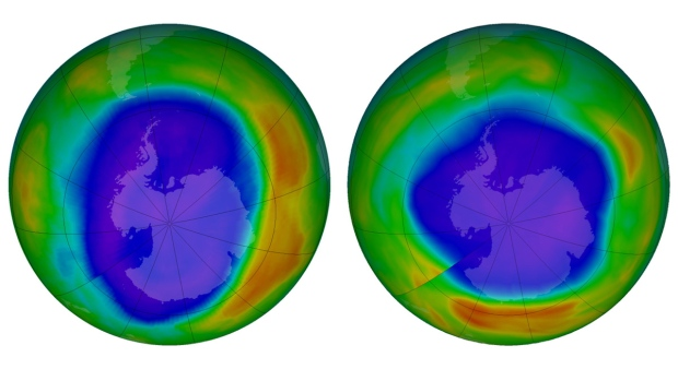 Ozone above Antarctica in 2000 left and 2018