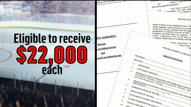 NHL, retired players reach US$19M concussions settlement | CTV News