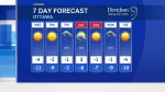 A cold 7-day forecast