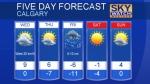 Calgary forecast November 13, 2018