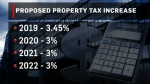 City of Calgary budget- proposed property tax hike
