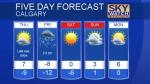 Calgary forecast November 14, 2018