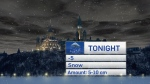 Snowy Thursday forecast