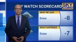 Sunny weather for Saturday. David has more…