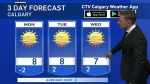 Plus temperatures in Calgary. Josh has more…