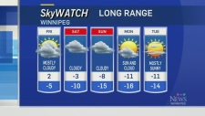 Skywatch Weather at Noon, Nov. 21