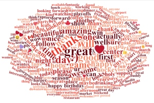 word maps