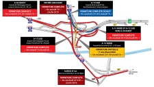 turcot closures weekend of Dec. 7