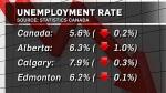 Big jump in job numbers