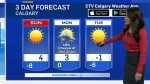 Just a bit warmer on Sunday. Carla has more…