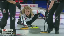 Jennifer Jones hoists Canada Cup