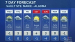 Weather Dec. 11/18