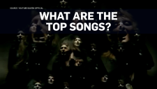 What are the most streamed songs online?