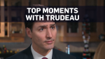 Moments from Trudeau's Question Period interview