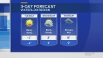 Sunny Tuesday, mild days ahead