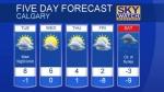 Calgary forecast December 17, 2018