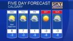 Calgary forecast for December 18, 2018